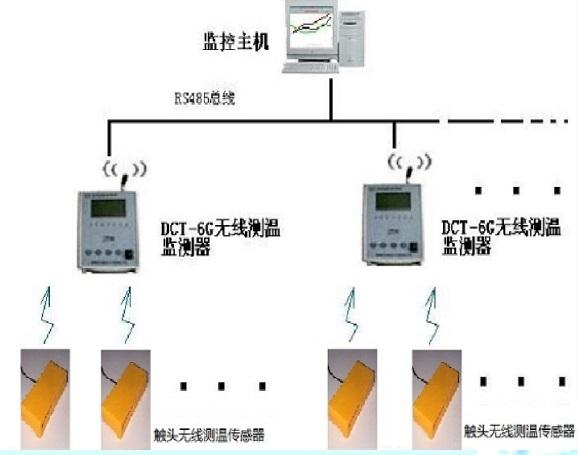 开关柜无线万博manbetx官网电脑版系统图